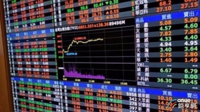 市場上居高思危氣氛濃厚。(鉅亨網資料照)