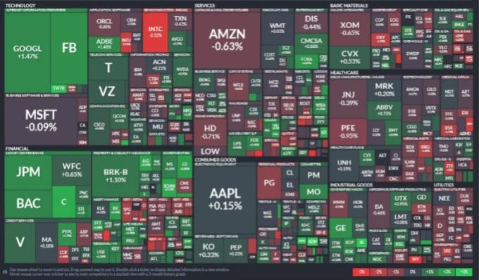 投資者本週準備迎接忙碌的一週,包括企業財報、經濟數據和聯準會消息。