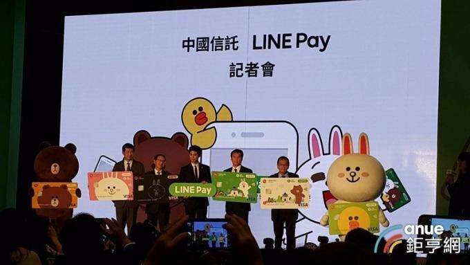 中國信託LINE Pay聯名卡消費回饋的LINE Points將取消「限時點數」項目。(鉅亨網資料照)