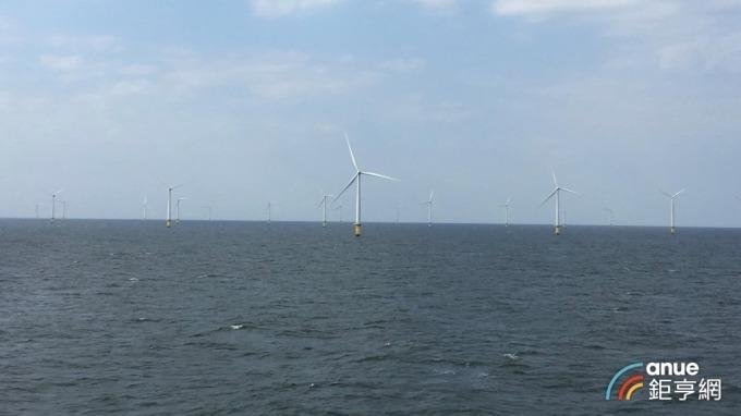 沃旭能源位於丹麥外海的離岸風場。(鉅亨網資料照)