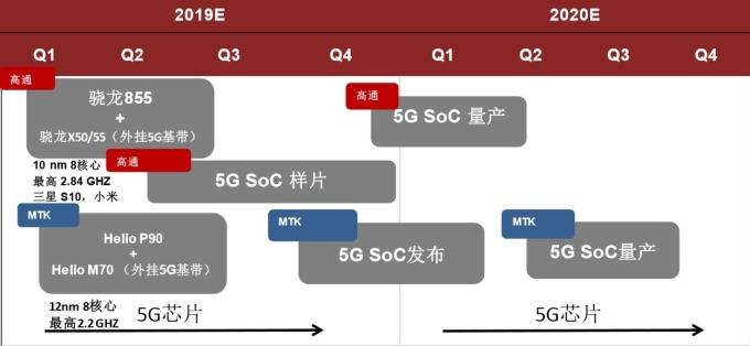 資料來源:中金公司