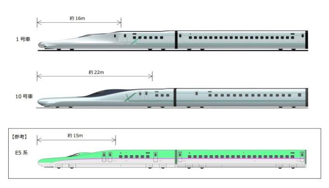 ALFA-X 實驗列車的車頭造型與現行 E5 系新幹線的比較 (圖片:翻攝自東日本旅客鐵路株式會社官網)