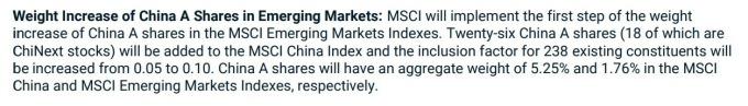 資料來源: MSCI