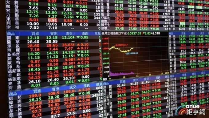 台股加權指數上漲19.91點以10328.28點作收。(鉅亨網資料照)