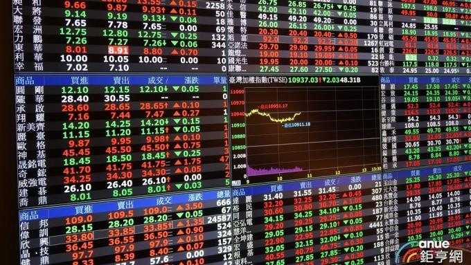 美中貿易戰重挫台股月線收黑 拖累權證發行、交易規模雙降