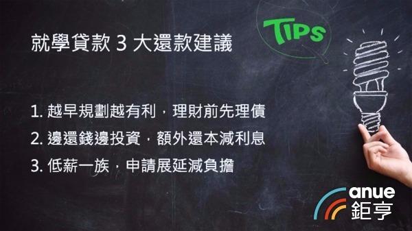 (製表:鉅亨網記者陳蕙綾)