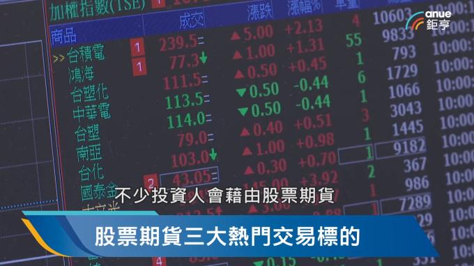 影/除權息旺季 高殖利率個股成為股期熱門標的