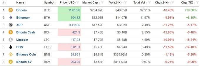 (圖表取自 investing.com)