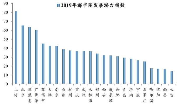 济南青岛gdp差距_烟台GDP超济南14年后差距急剧缩小 仅多136亿