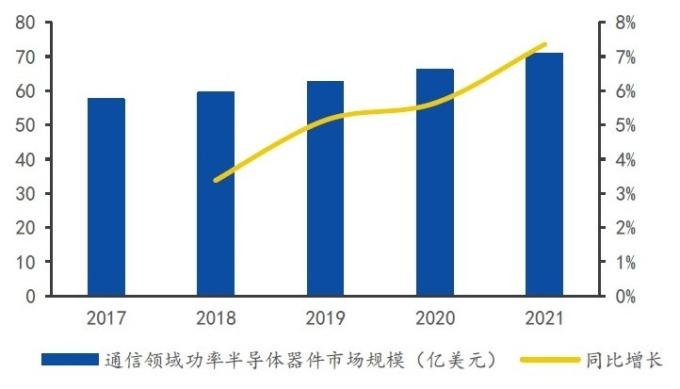 (資料來源: 中國產業資訊研究院)