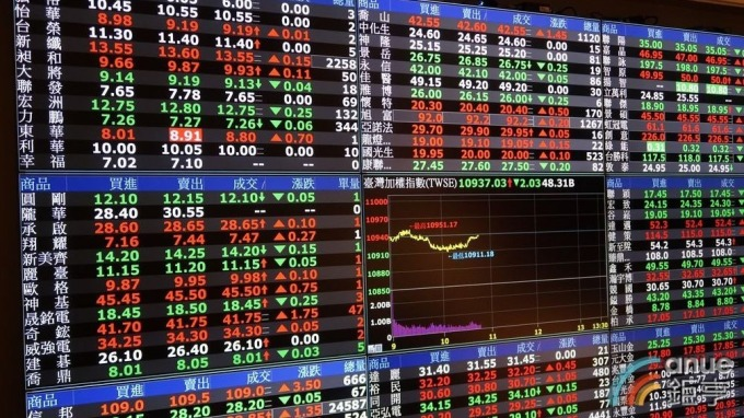 美中貿易戰雖暫時休兵,但投信認為台股指數Q3震盪區間約1000點上下。(鉅亨網資料照)