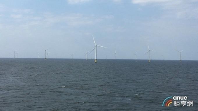 順風再起,中國風力發電成長三動力(圖片:anue鉅亨)