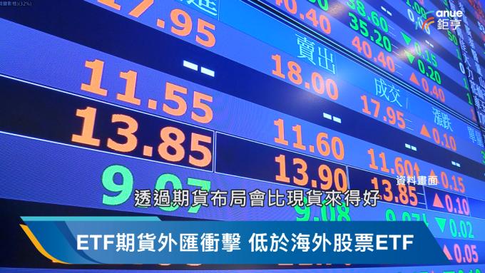 影/追蹤海外股市指數 期貨優於現貨