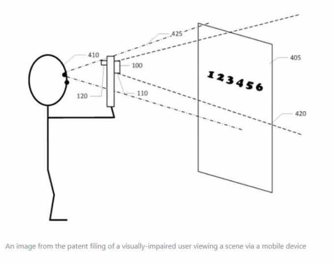 來自蘋果專利中為視障患者申請專利的圖像說明 (圖片: 翻攝自 Apple Insider)