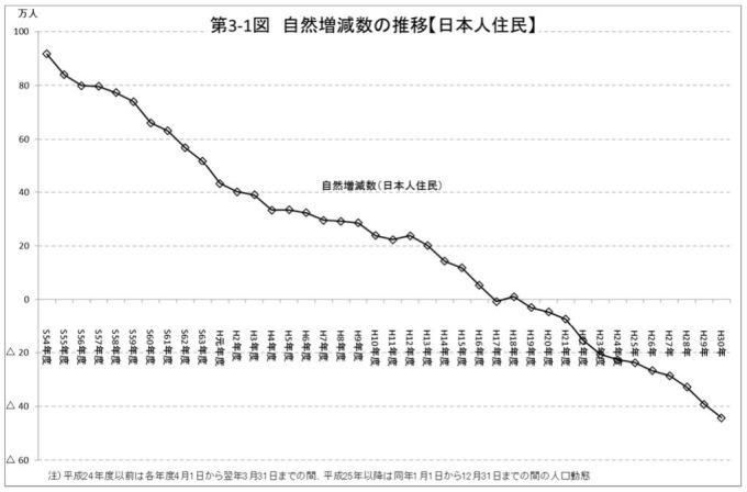 (圖片:翻攝自日本總務省官網)