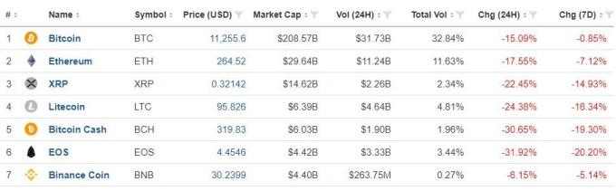 主要貨幣表現(圖表取自Investing.com)