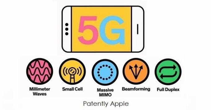 蘋果申請毫米波專利技術,5GiPhone 有望於明年亮相 (圖片: 翻攝自 Patenly Apple)
