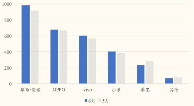 資料來源: 中國國金證券