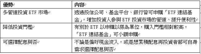 資料來源:元大投信整理,201907