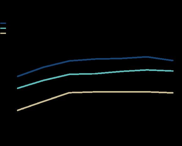 澳洲三大鐵礦砂生產商產出 (來源: Nikkei)