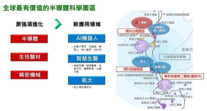 行政院副院長陳其邁邀集跨部會討論橋頭科學園區。(圖:擷取自陳其邁 Facebook)