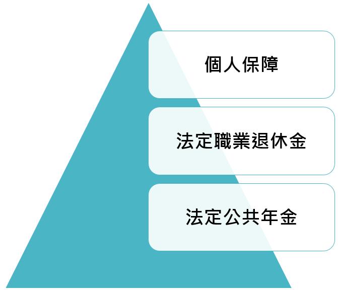 資料來源:「鉅亨買基金」整理,資料日期:2019/7/31。