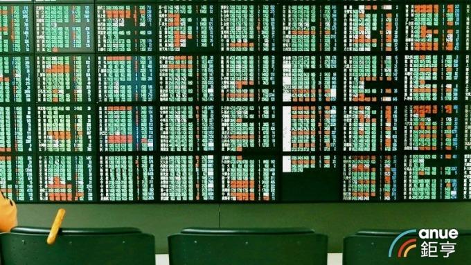川普再放火 台股重挫160點 失季線、半年線 資金湧進避險概念股