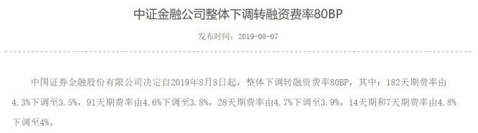 (資料來源: 中國證金公司)