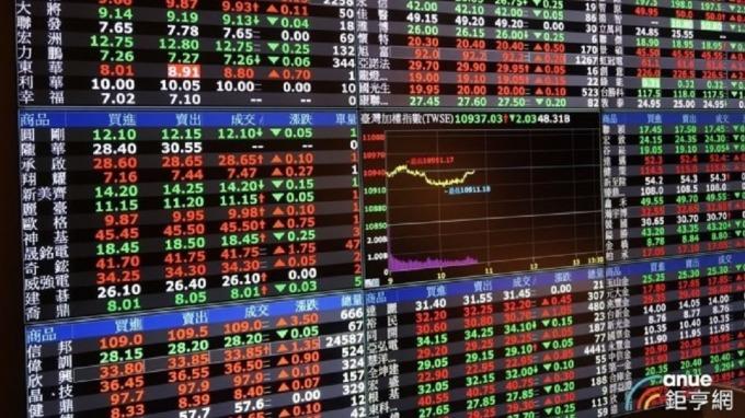 運用7大股票期貨操作策略,參與個股波動行情及避險。(鉅亨網資料照)