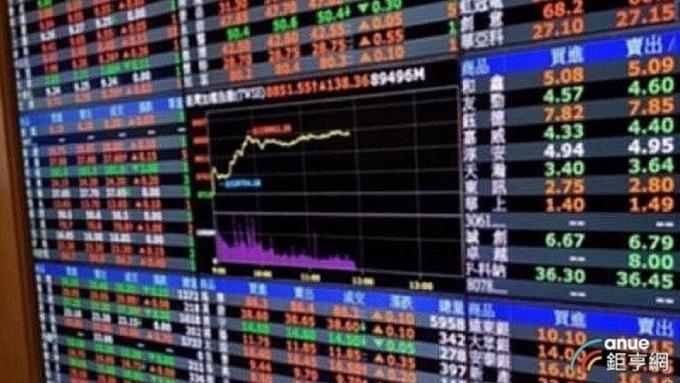 富邦期貨:台股下半年操作 留意題材性個股期貨