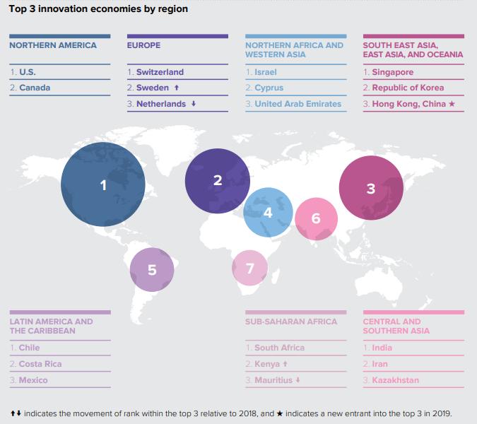 亞洲創新排名為全球第 3,而中國於亞洲排名為第 3 名 (圖 : Global Innovation Index (GII) 2019 Report)