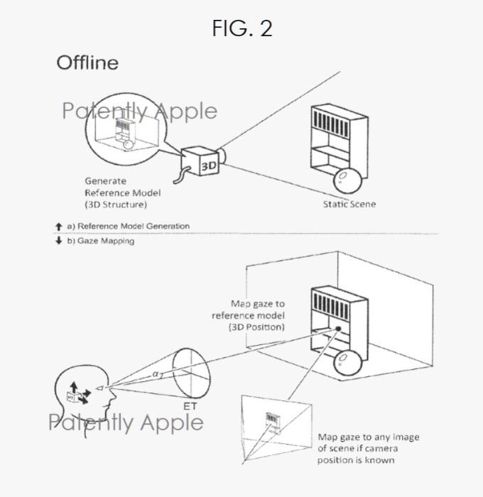 蘋果專利示意圖(圖片:www.patentlyapple)