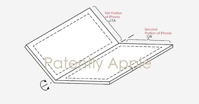 蘋果最新申請有關可折疊設備之專利 圖片:patently-apple