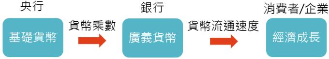 資料來源:「鉅亨買基金」整理,資料日期:2019/9/17。