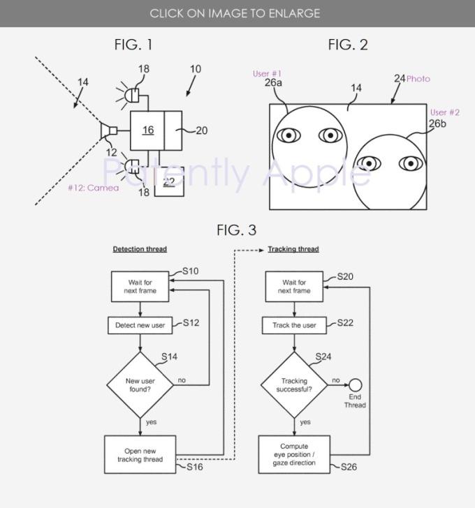 蘋果專利示意圖 (圖片: www.patentlyapple)