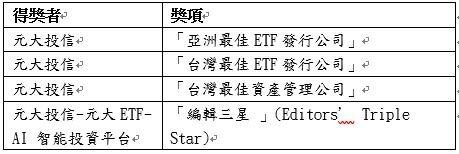 資料來源: 財資雜誌 (The Asset)、元大投信整理, 2019/9