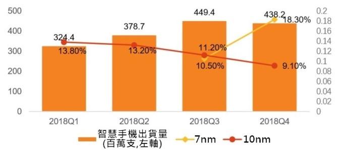 (資料來源: 天風證券)