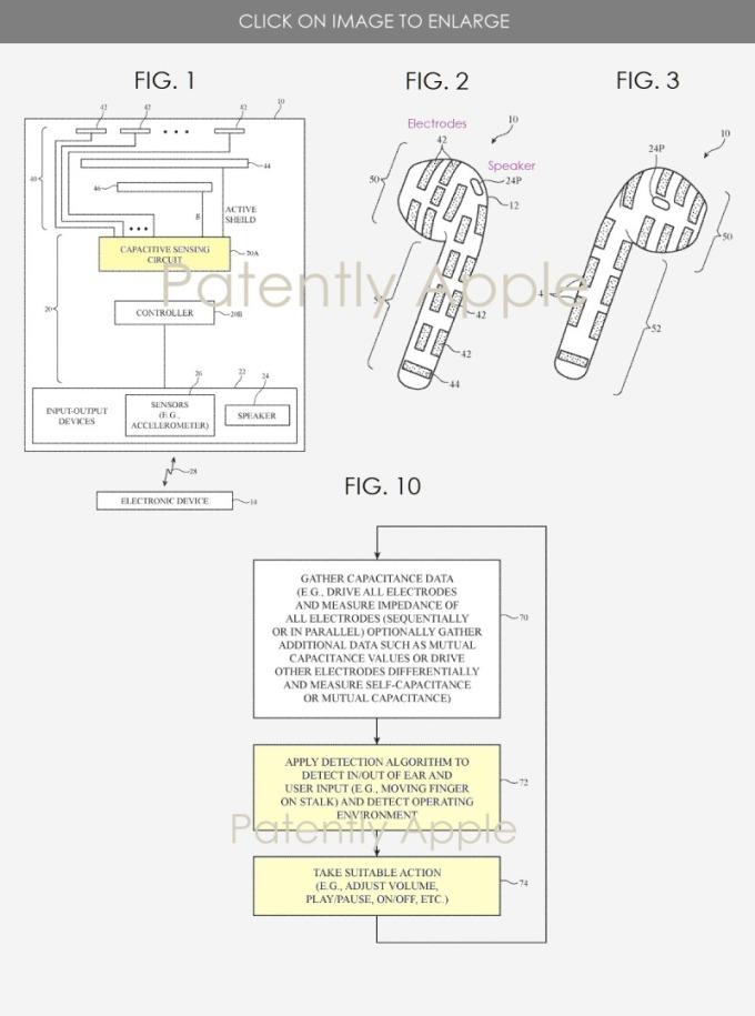 蘋果專利示意圖(圖片:patentlyapple.com)