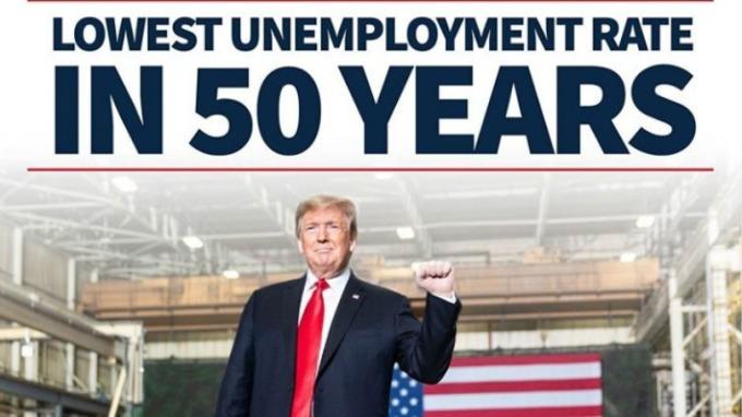 美股早盤 — 川普邀功!失業率創半世紀新低 道瓊漲逾 200 點