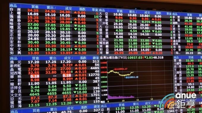 台股交易熱大戶散戶同步回籠,散戶人數創近8年新高。(鉅亨網資料照)