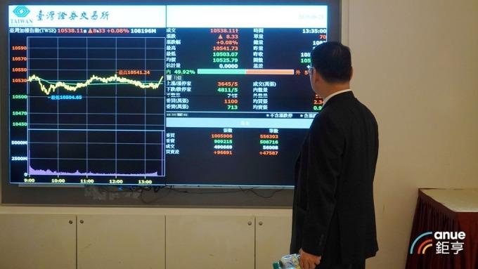 台股盤前-過高後拉回測支撐 市場緊盯10月營收及最新財報