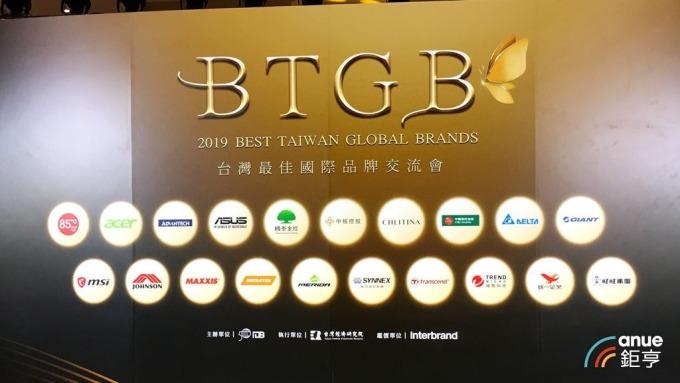 力抗貿易衝擊 台灣前20大品牌今年創造價值年增0.7%