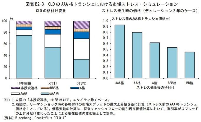 市場壓力模擬圖 (圖片:翻攝自日本央行)
