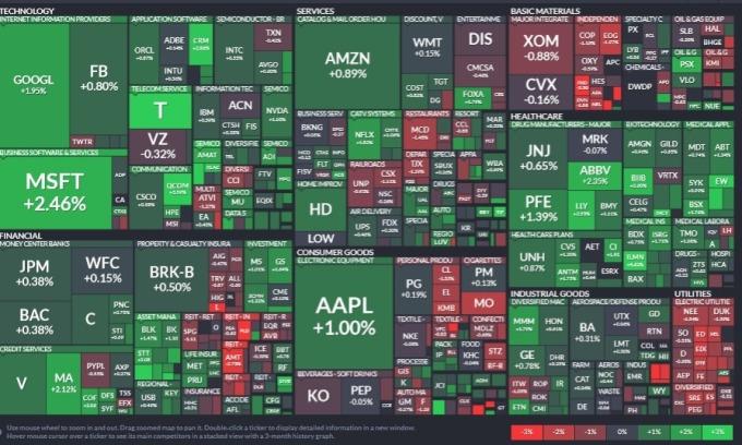 (圖片:investing)