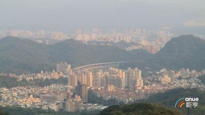 全台10月六都建物移轉棟數年增13%,但台北及高雄都呈現衰退。(鉅亨網記者張欽發攝)