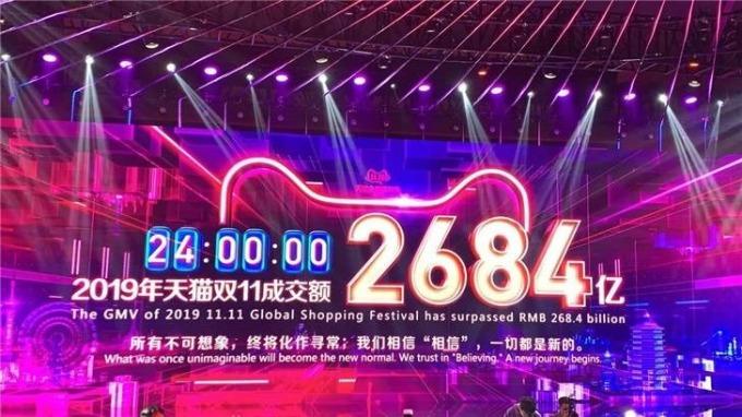 2019 年阿里巴巴「天貓雙 11 全球狂歡節」開跑,全天以 2684 億人民幣作收,再創新高紀錄。(圖片:翻攝 100rd.com)