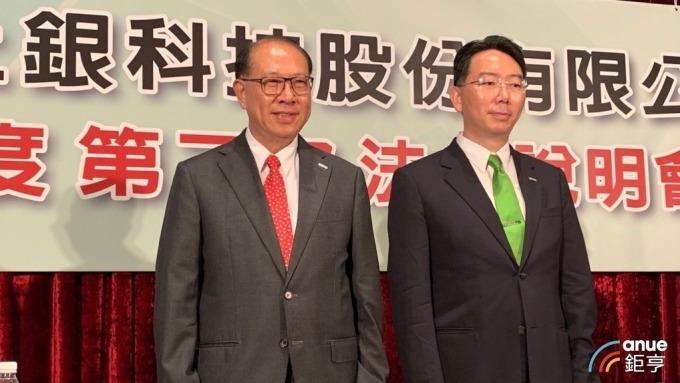 左起為上銀集團總執行長暨名譽董事長卓永財、上銀科技董事長卓文恒。(鉅亨網資料照)