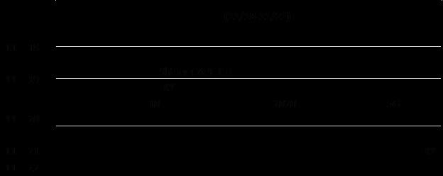 資料來源: 各廠商、鉅亨網整理 製表: 記者魏志豪