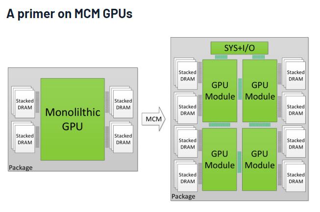 MCM 架構 (圖片:techreport)