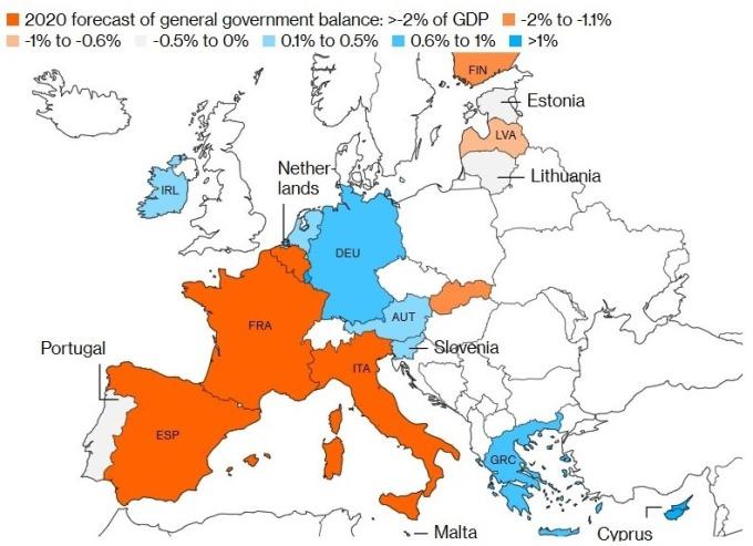 歐洲各國財政狀況 (圖:Bloomberg)